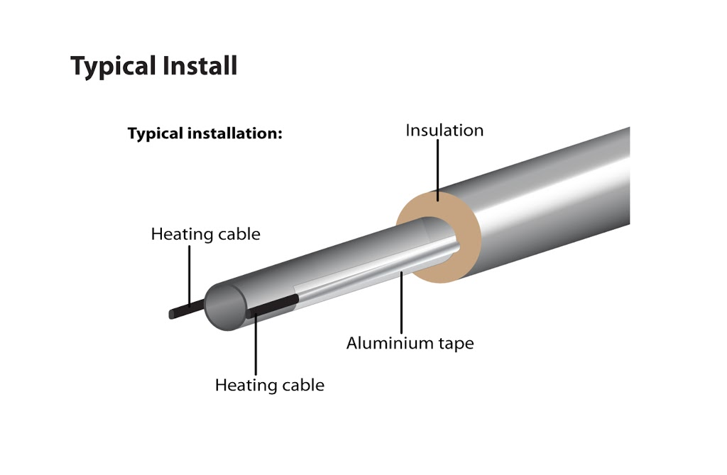 Danfoss Heat Cables : Introducing danfoss iceguard heat trace for roof and
